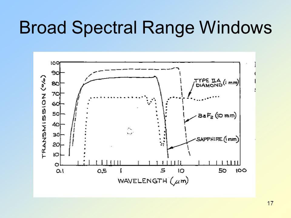 Broad Spectral Range Windows 17