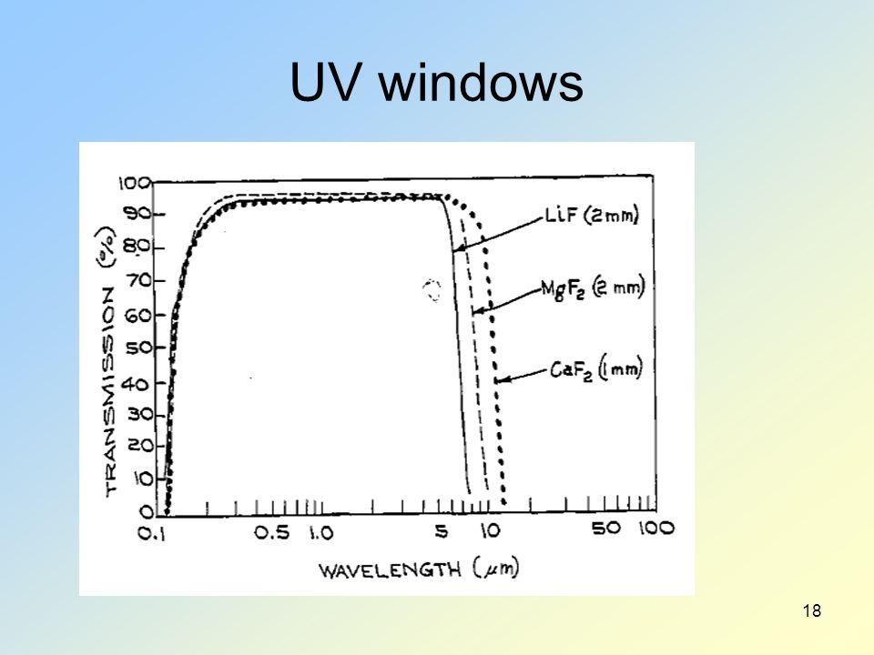 UV windows 18