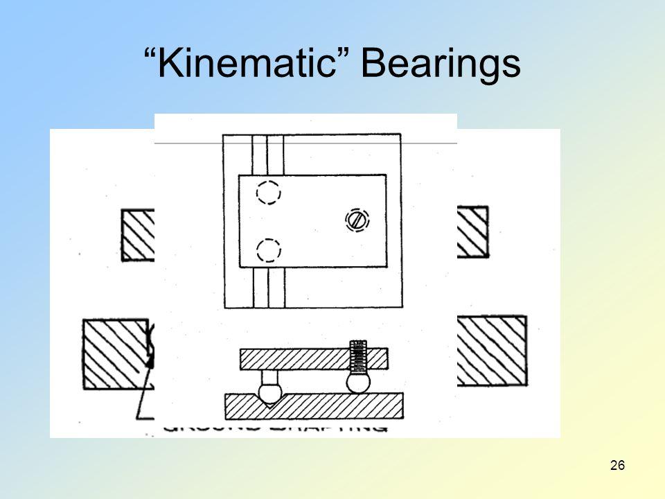 Kinematic Bearings 26
