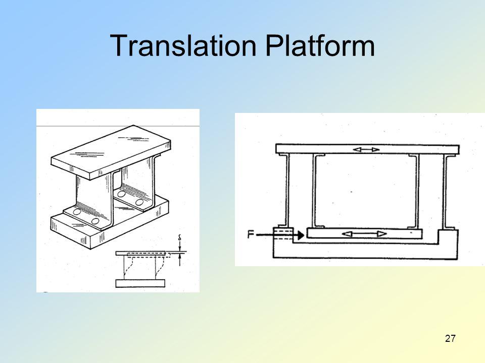 Translation Platform 27