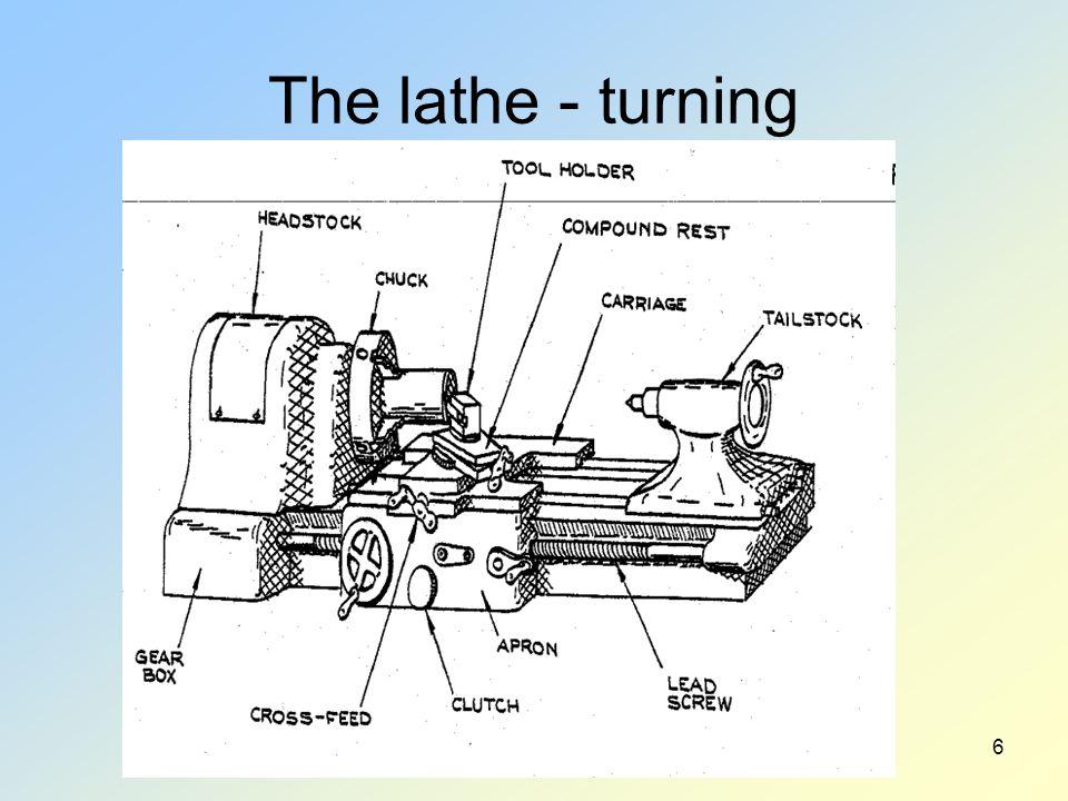 The lathe - turning 6