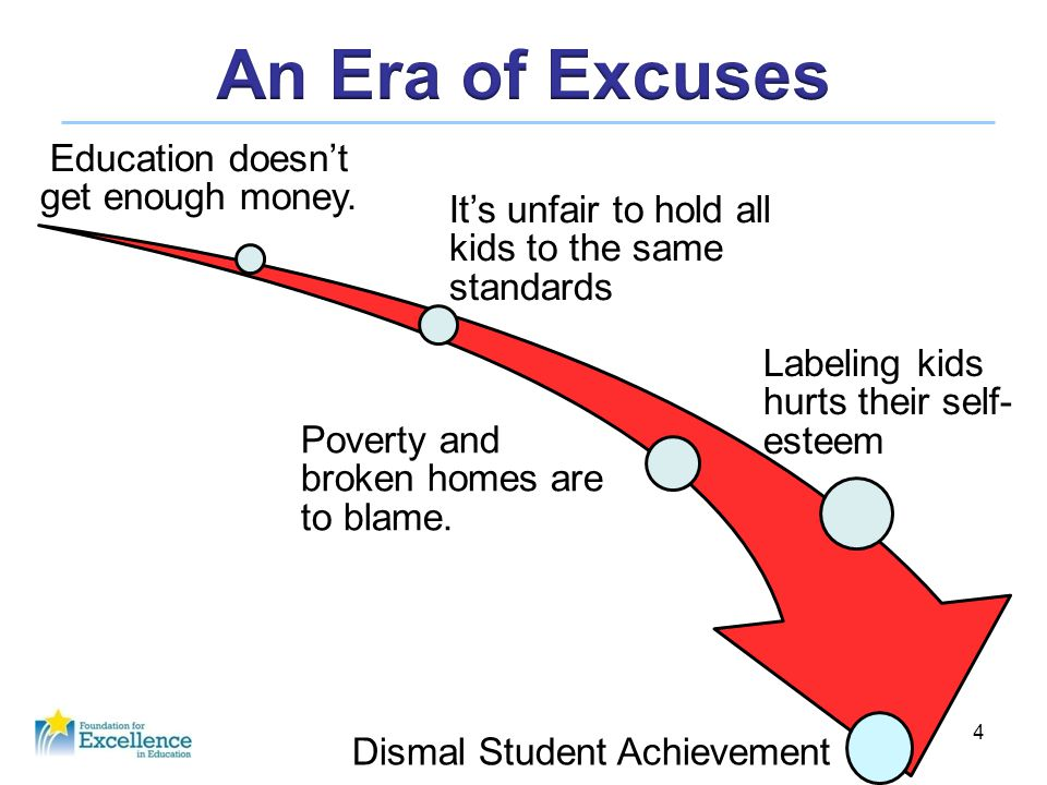 FORCES AGAINST REFORM Not the schools' fault You don't understand the kids we serve Everyone is working hard Why now.