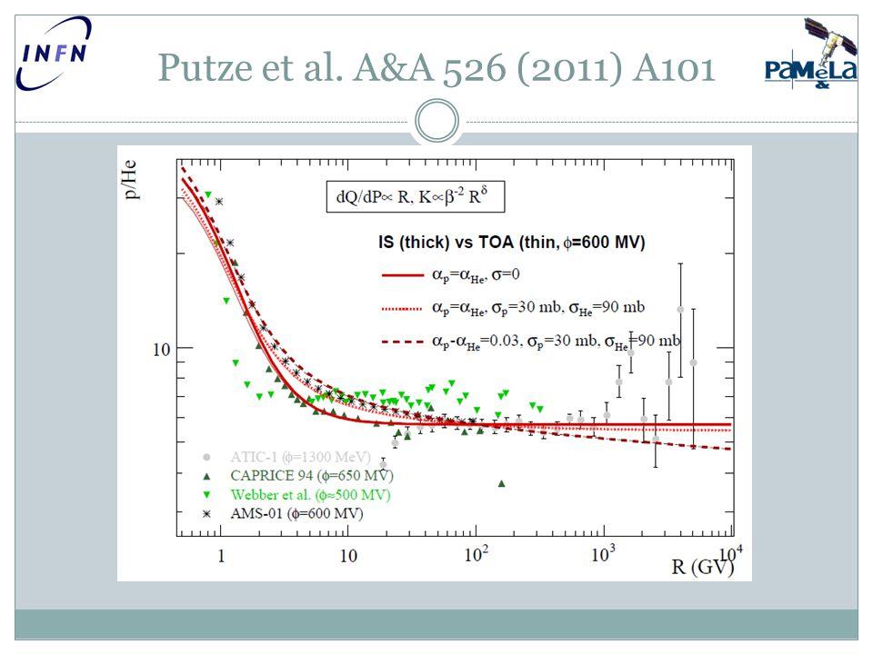 Putze et al. A&A 526 (2011) A101