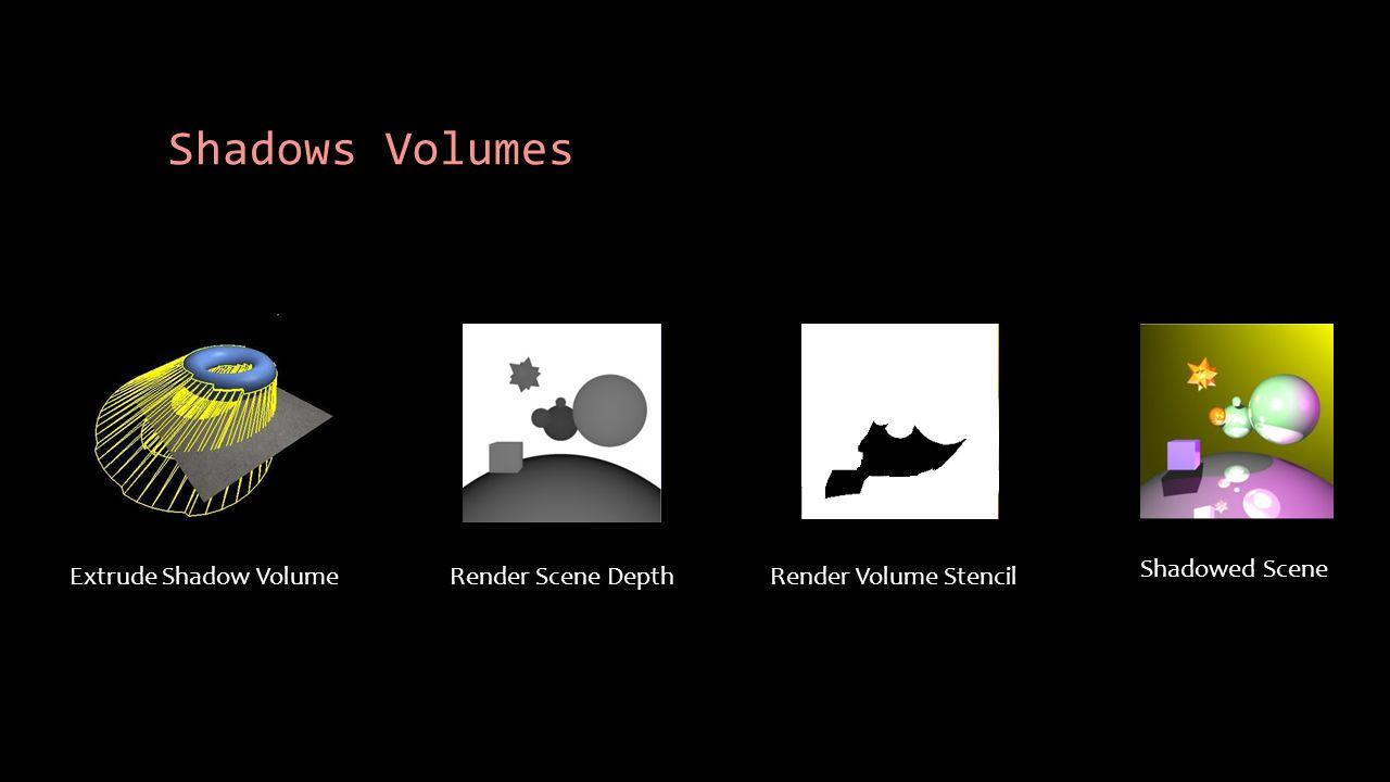 Shadows Volumes Extrude Shadow VolumeRender Scene DepthRender Volume Stencil Shadowed Scene