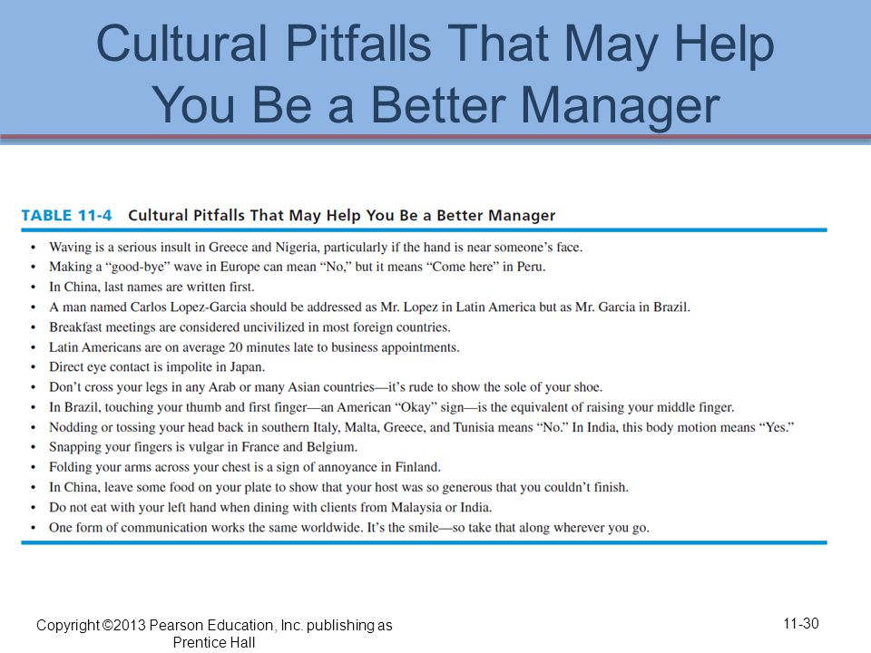 Cultural Pitfalls That May Help You Be a Better Manager 11-30 Copyright ©2013 Pearson Education, Inc.