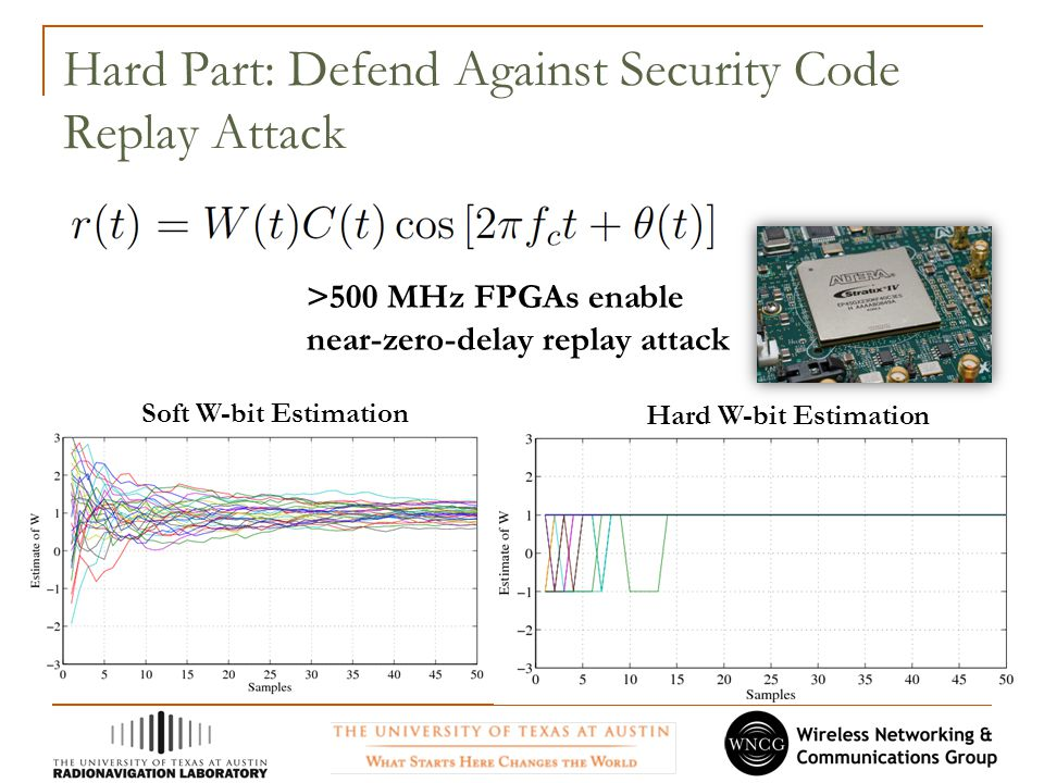 Hard Part: Defend Against Security Code Replay Attack >500 MHz FPGAs enable near-zero-delay replay attack Soft W-bit Estimation Hard W-bit Estimation