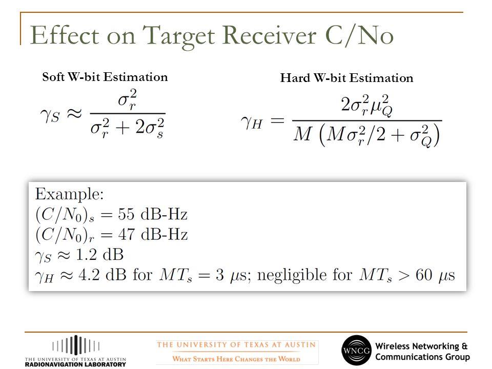 Effect on Target Receiver C/No Soft W-bit Estimation Hard W-bit Estimation