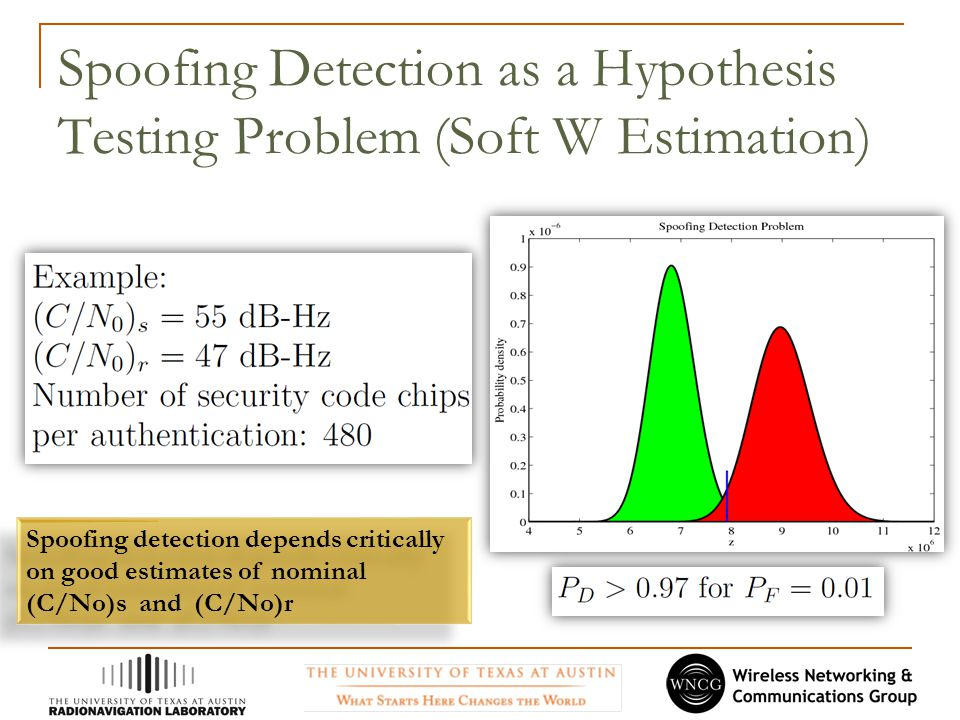 Spoofing Detection as a Hypothesis Testing Problem (Soft W Estimation) Spoofing detection depends critically on good estimates of nominal (C/No)s and (C/No)r