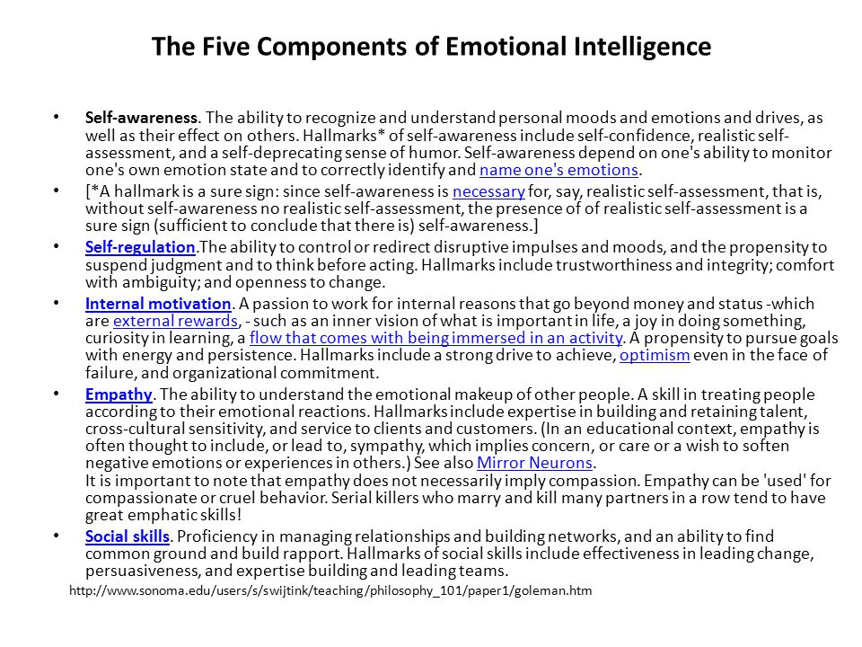 The Five Components of Emotional Intelligence Self-awareness.