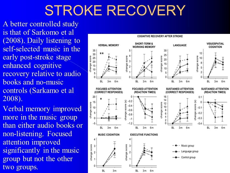 STROKE RECOVERY A better controlled study is that of Sarkomo et al (2008). Daily listening to self-selected music in the early post-stroke stage enhan