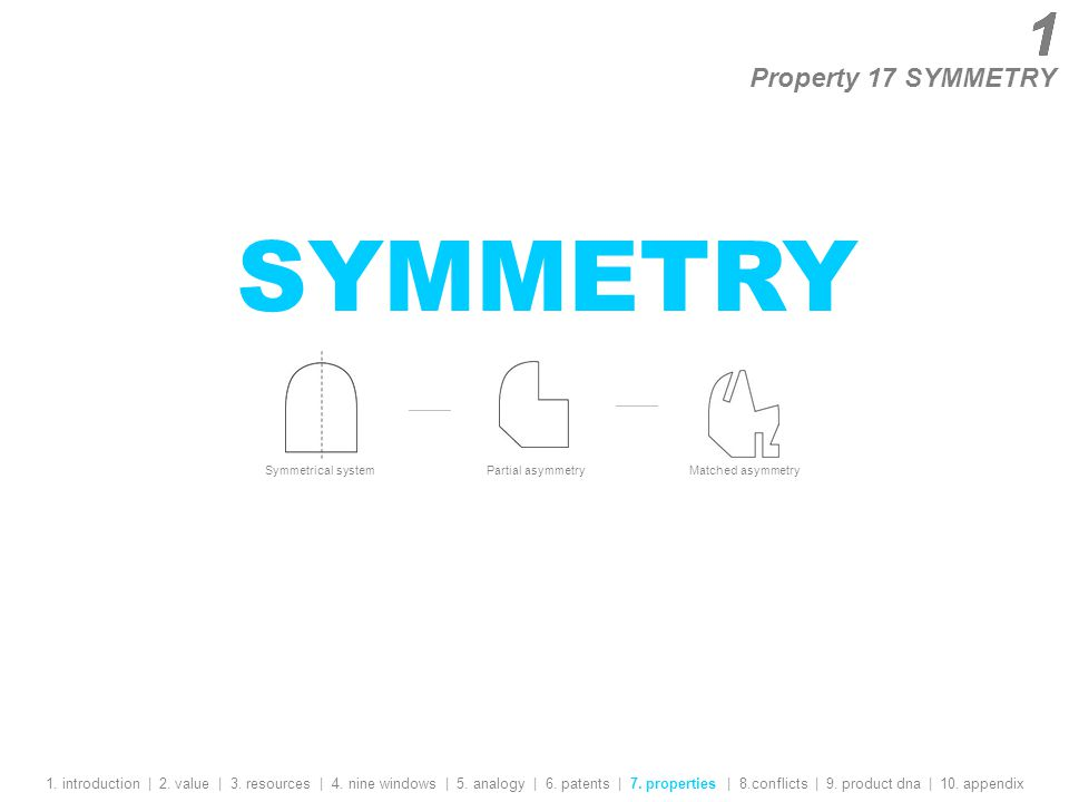 1 SYMMETRY Property 17 SYMMETRY Symmetrical system Partial asymmetry Matched asymmetry 1 1.