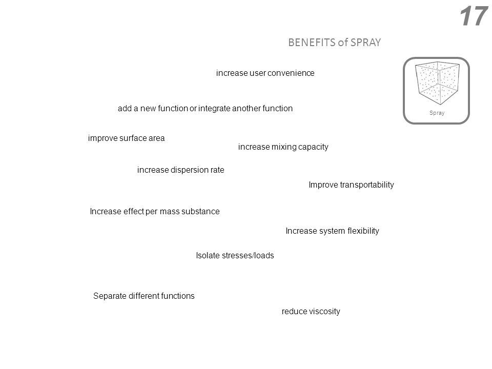 BENEFITS of SPRAY 17 Isolate stresses/loads increase user convenience add a new function or integrate another function Increase effect per mass substance improve surface area reduce viscosity Increase system flexibility Separate different functions increase mixing capacity Improve transportability increase dispersion rate Spray