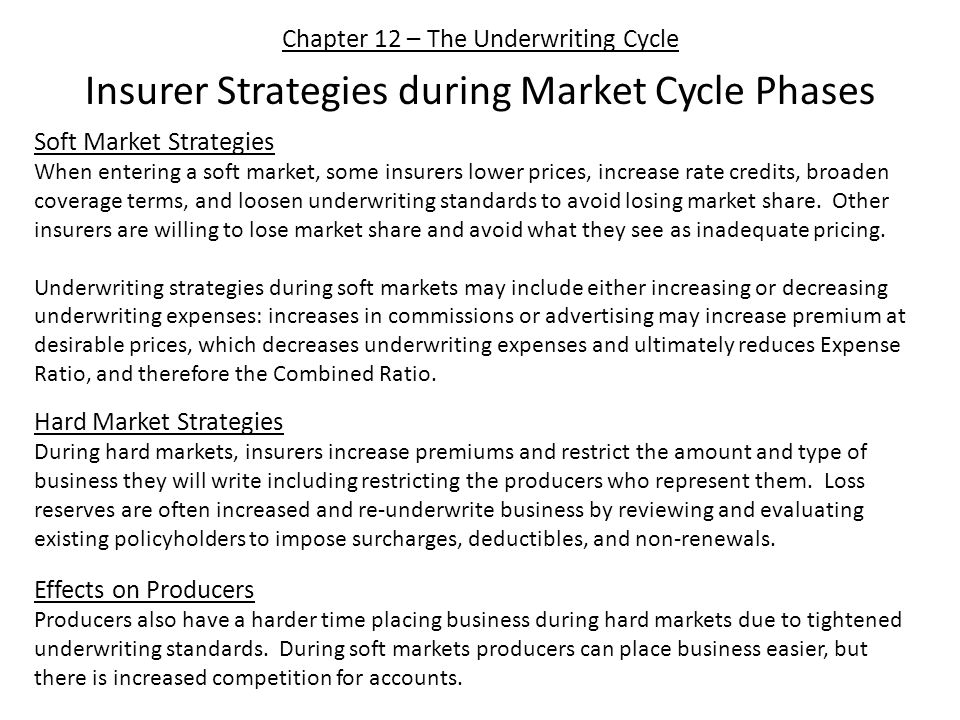 Chapter 12 – The Underwriting Cycle Insurer Strategies during Market Cycle Phases When entering a soft market, some insurers lower prices, increase ra