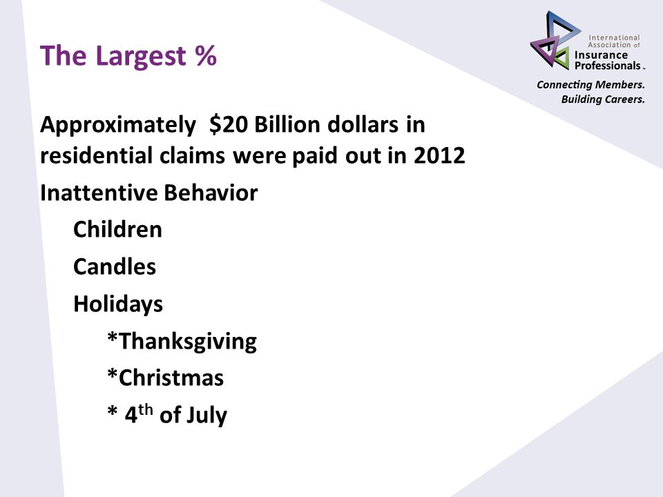 The Largest % Approximately $20 Billion dollars in residential claims were paid out in 2012 Inattentive Behavior Children Candles Holidays *Thanksgiving *Christmas * 4 th of July