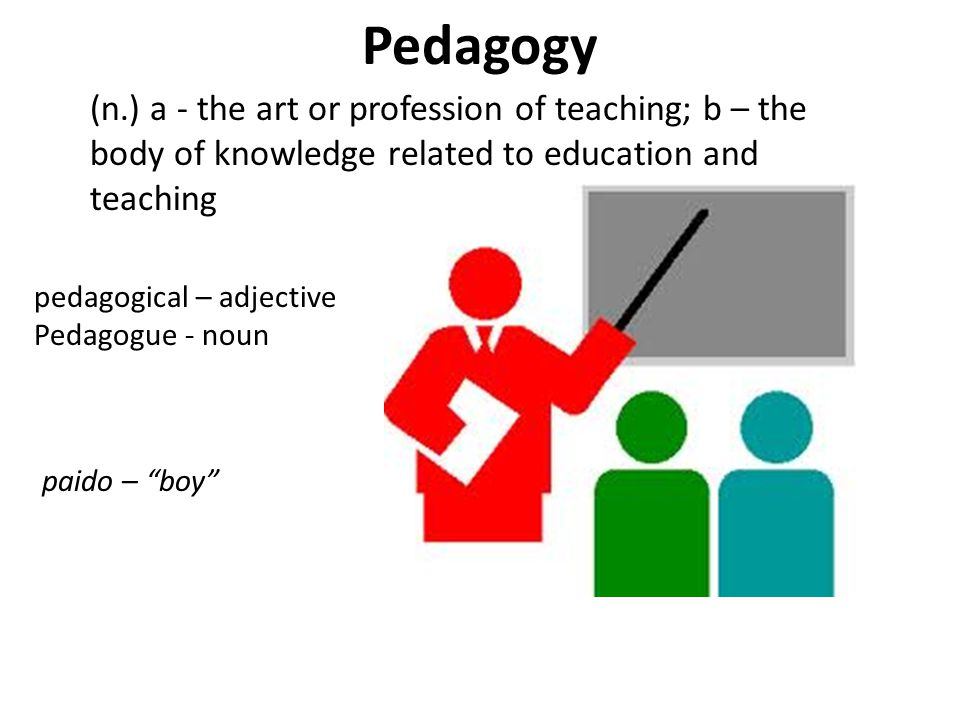 Pedagogy (n.) a - the art or profession of teaching; b – the body of knowledge related to education and teaching pedagogical – adjective Pedagogue - n