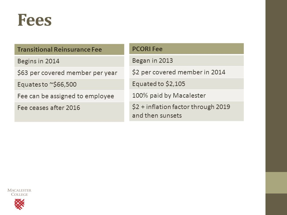 Fees Transitional Reinsurance Fee Begins in 2014 $63 per covered member per year Equates to ~$66,500 Fee can be assigned to employee Fee ceases after 2016 PCORI Fee Began in 2013 $2 per covered member in 2014 Equated to $2,105 100% paid by Macalester $2 + inflation factor through 2019 and then sunsets