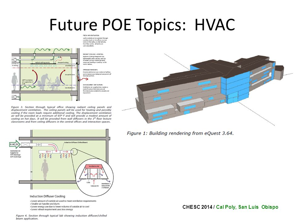 CHESC 2014 / Cal Poly, San Luis Obispo Future POE Topics: HVAC