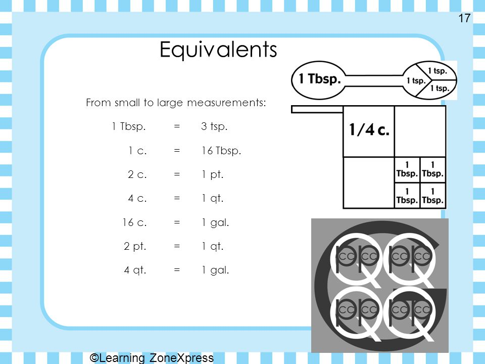 ©Learning ZoneXpress 17 Equivalents From small to large measurements: 1 Tbsp.=3 tsp.