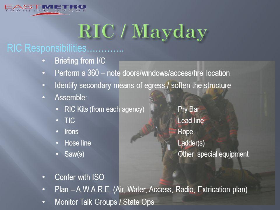 RIC Responsibilities………….