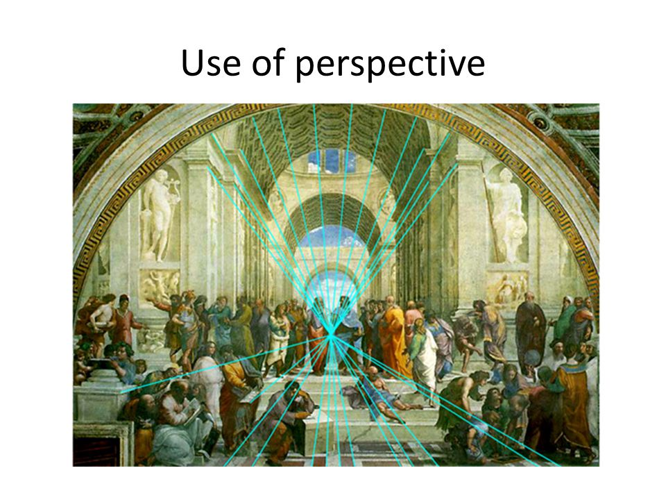 Use of perspective