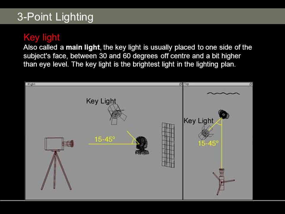 3-Point Lighting Key light Also called a main light, the key light is usually placed to one side of the subject s face, between 30 and 60 degrees off centre and a bit higher than eye level.