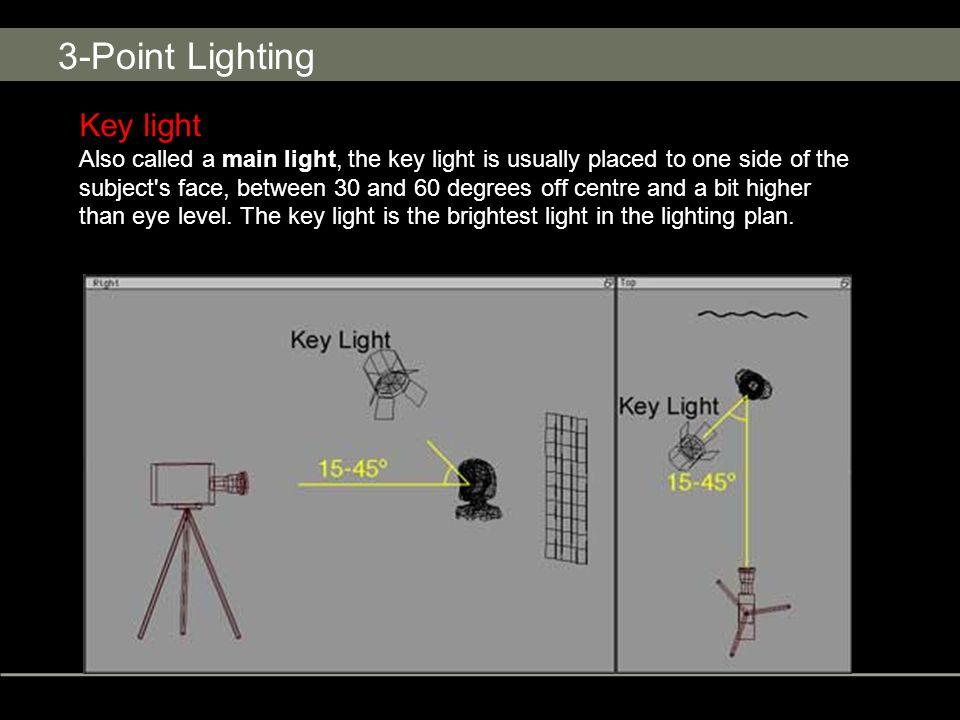 Types of Light Dramatic Lighting