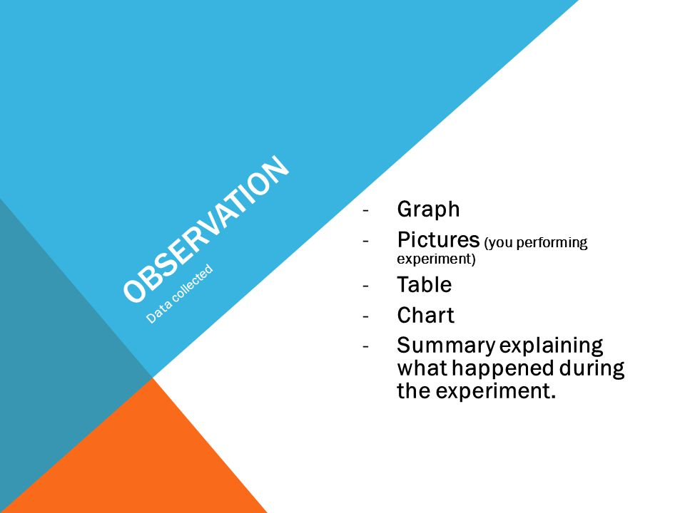 OBSERVATION -Graph -Pictures (you performing experiment) -Table -Chart -Summary explaining what happened during the experiment. Data collected
