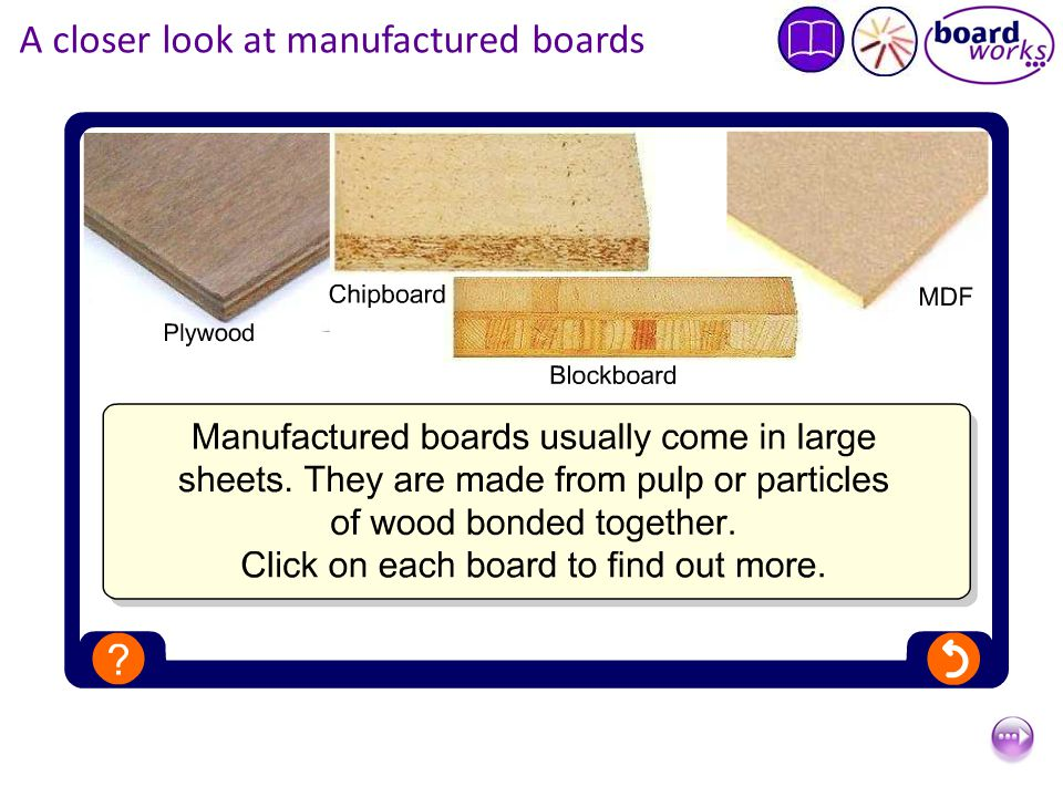 A closer look at manufactured boards