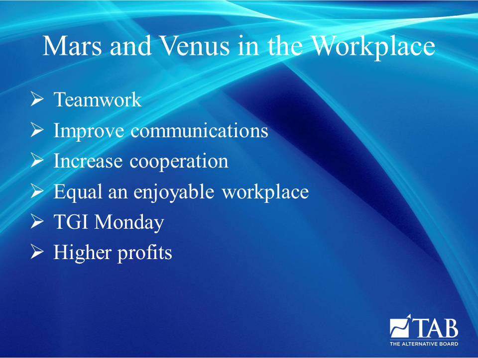 Mars and Venus in the Workplace  Teamwork  Improve communications  Increase cooperation  Equal an enjoyable workplace  TGI Monday  Higher profit