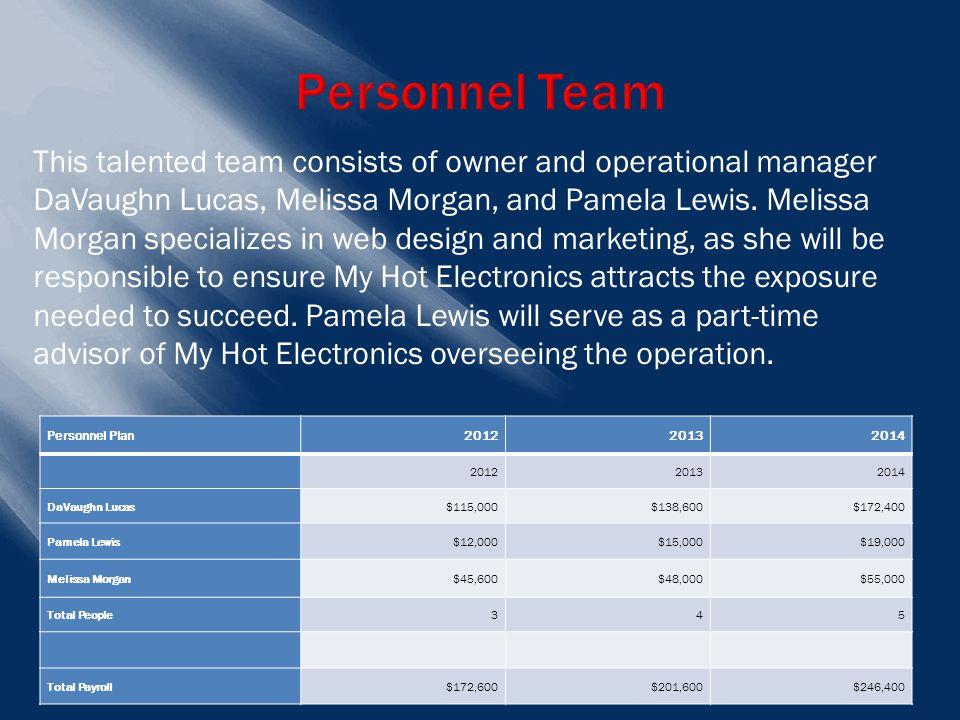 Personnel Plan201220132014 201220132014 DaVaughn Lucas$115,000$138,600$172,400 Pamela Lewis$12,000$15,000$19,000 Melissa Morgan$45,600$48,000$55,000 T
