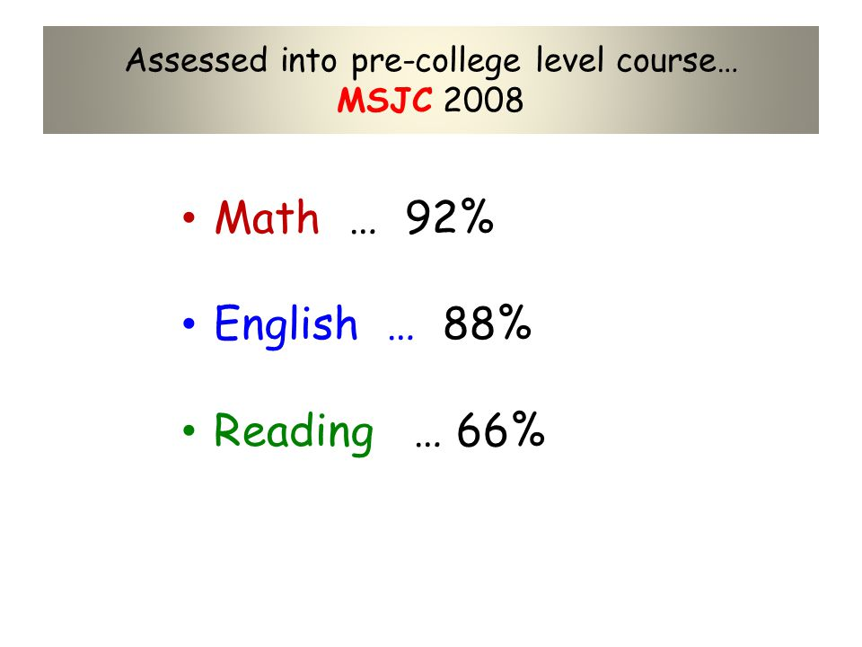 Assessed into pre-college level course… MSJC 2008 Math … 92% English … 88% Reading … 66%