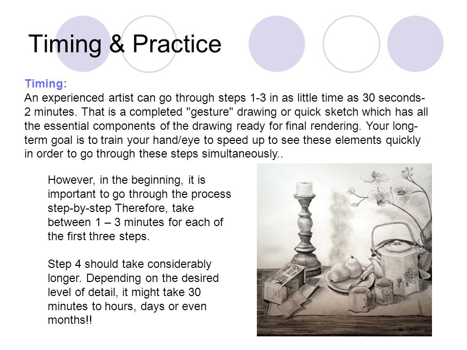Timing & Practice Timing: An experienced artist can go through steps 1-3 in as little time as 30 seconds- 2 minutes.