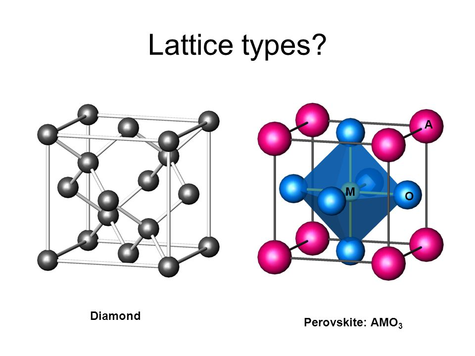 Lattice types? Diamond Perovskite: AMO 3 A M O