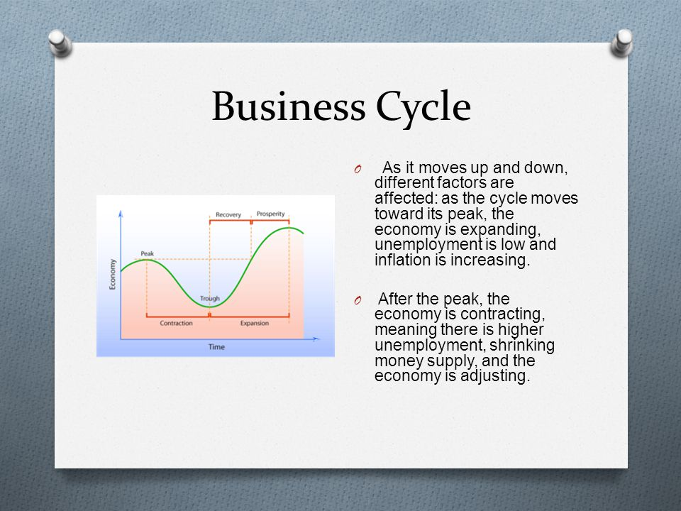 Business Cycle O As it moves up and down, different factors are affected: as the cycle moves toward its peak, the economy is expanding, unemployment i