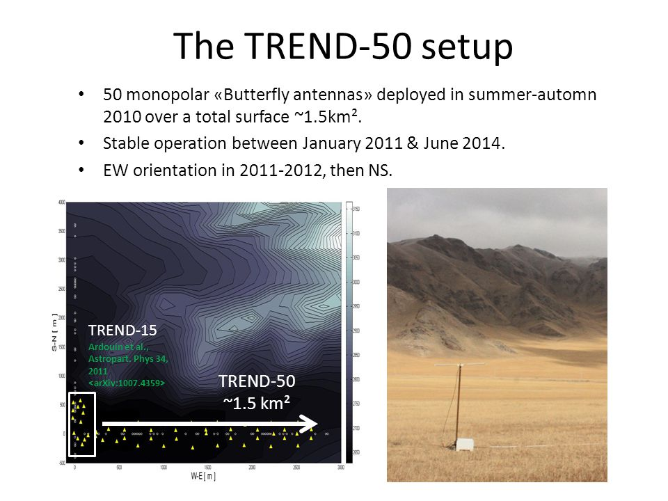 The TREND-50 setup 50 monopolar «Butterfly antennas» deployed in summer-automn 2010 over a total surface ~1.5km². Stable operation between January 201