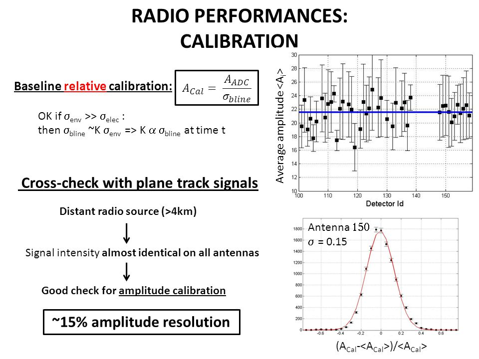 RADIO PERFORMANCES: CALIBRATION Cross-check with plane track signals Distant radio source (>4km) Signal intensity almost identical on all antennas Goo
