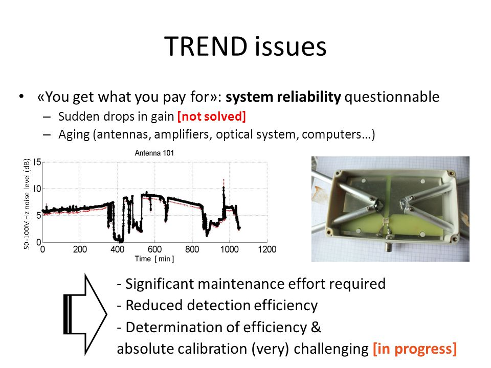 TREND issues «You get what you pay for»: system reliability questionnable – Sudden drops in gain [not solved] – Aging (antennas, amplifiers, optical s