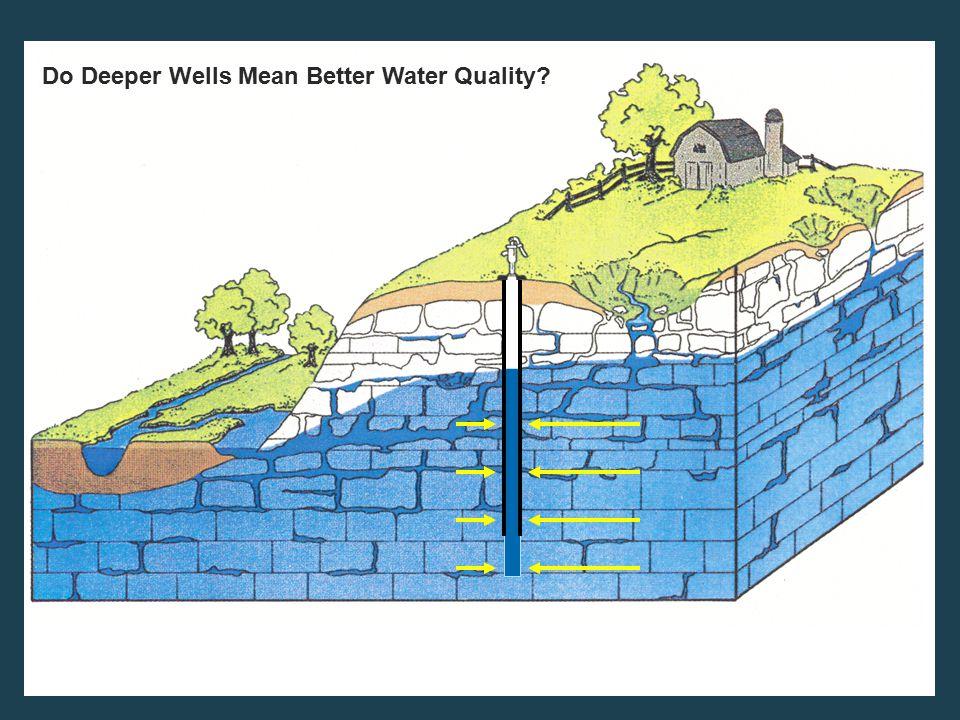 Do Deeper Wells Mean Better Water Quality?