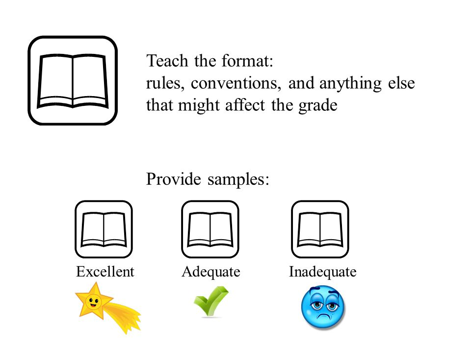 Teach the format: rules, conventions, and anything else that might affect the grade Provide samples: AdequateExcellentInadequate