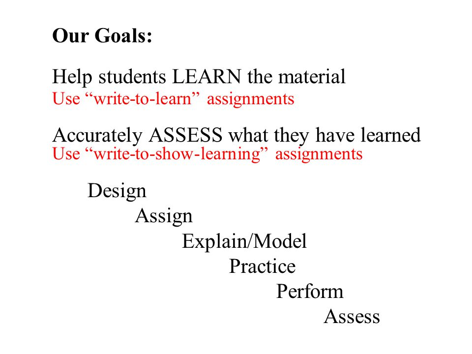 Our Goals: Help students LEARN the material Accurately ASSESS what they have learned Use write-to-learn assignments Use write-to-show-learning assignments Design Assign Explain/Model Practice Perform Assess