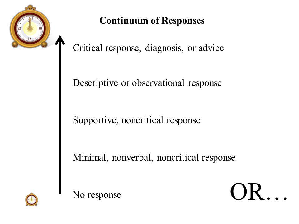 Continuum of Responses No response Minimal, nonverbal, noncritical response Supportive, noncritical response Descriptive or observational response Critical response, diagnosis, or advice OR…