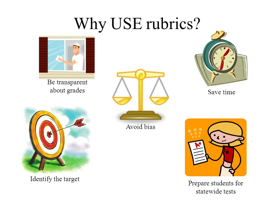 Why USE rubrics? Identify the target Save time Avoid bias Be transparent about grades Prepare students for statewide tests