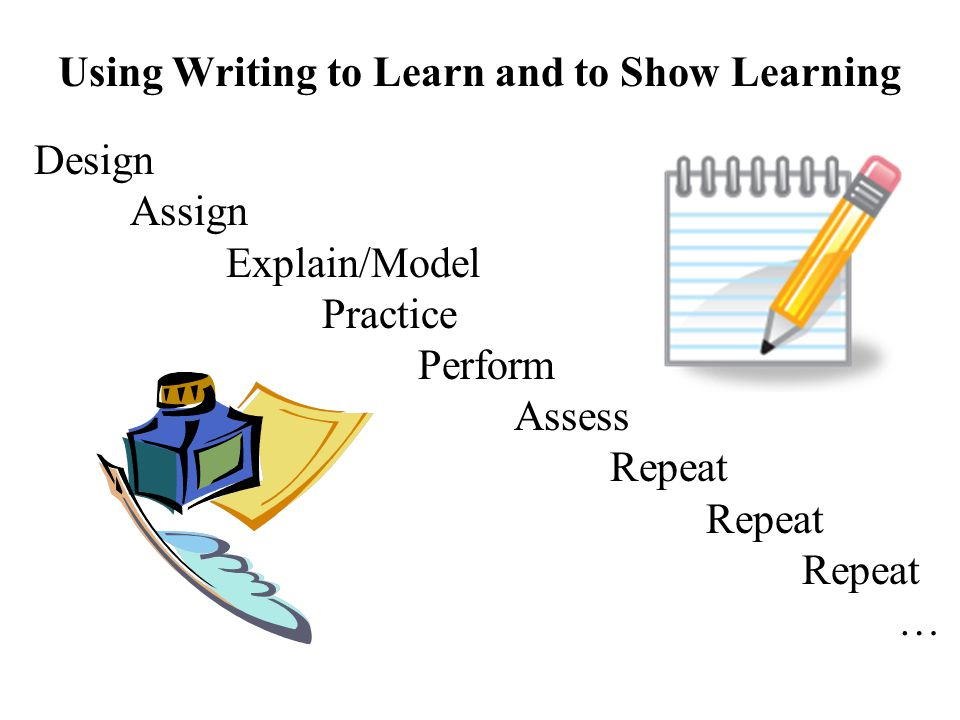 Design Assign Explain/Model Practice Perform Assess Repeat … Using Writing to Learn and to Show Learning