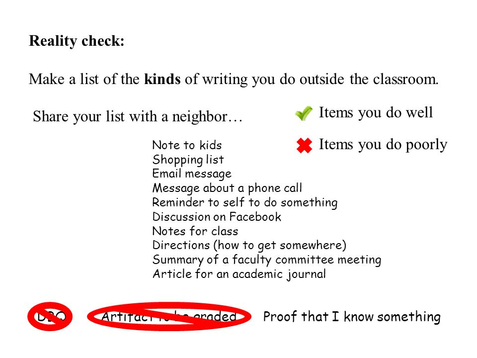 Reality check: Make a list of the kinds of writing you do outside the classroom. Note to kids Shopping list Email message Message about a phone call R
