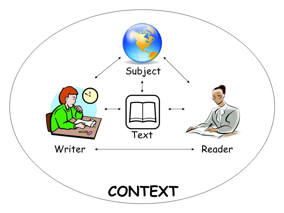 Text CONTEXT Writer Reader Subject