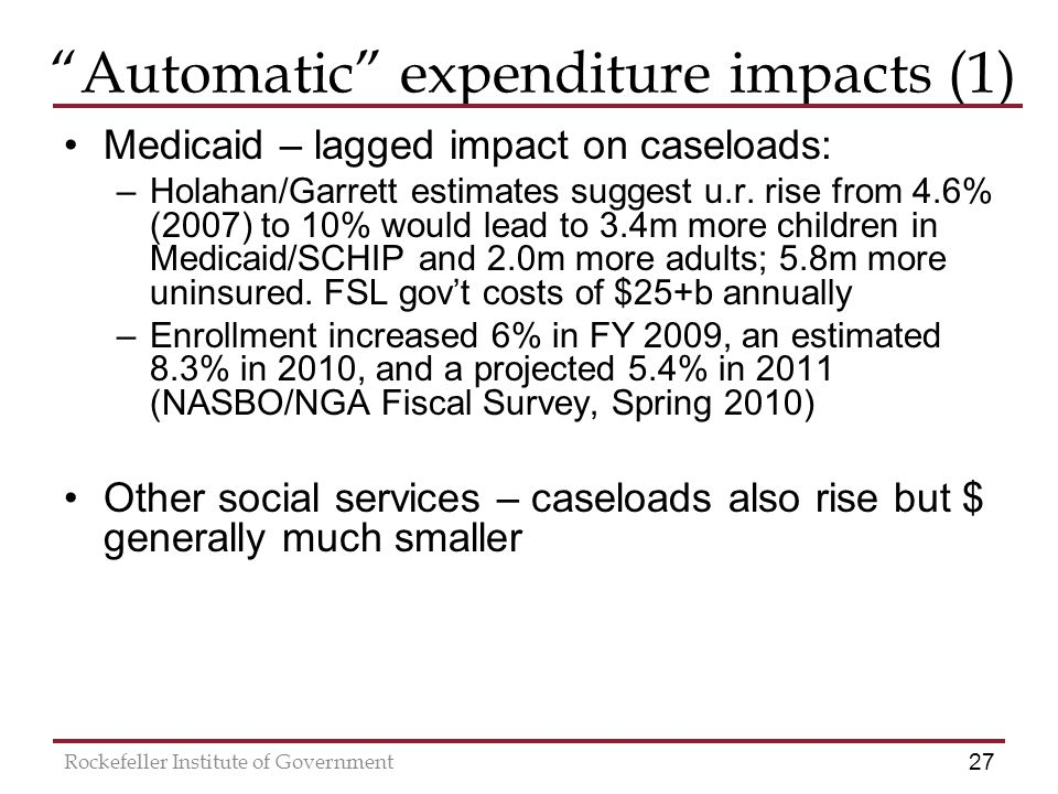 27 Rockefeller Institute of Government Automatic expenditure impacts (1) Medicaid – lagged impact on caseloads: –Holahan/Garrett estimates suggest u.r.