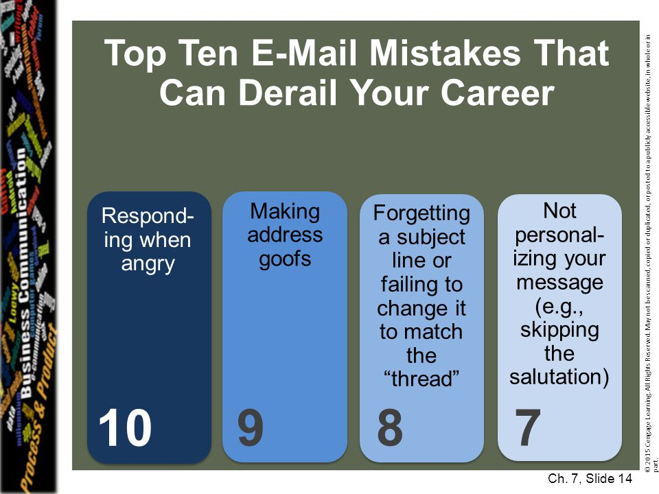Top Ten E-Mail Mistakes That Can Derail Your Career Ch.