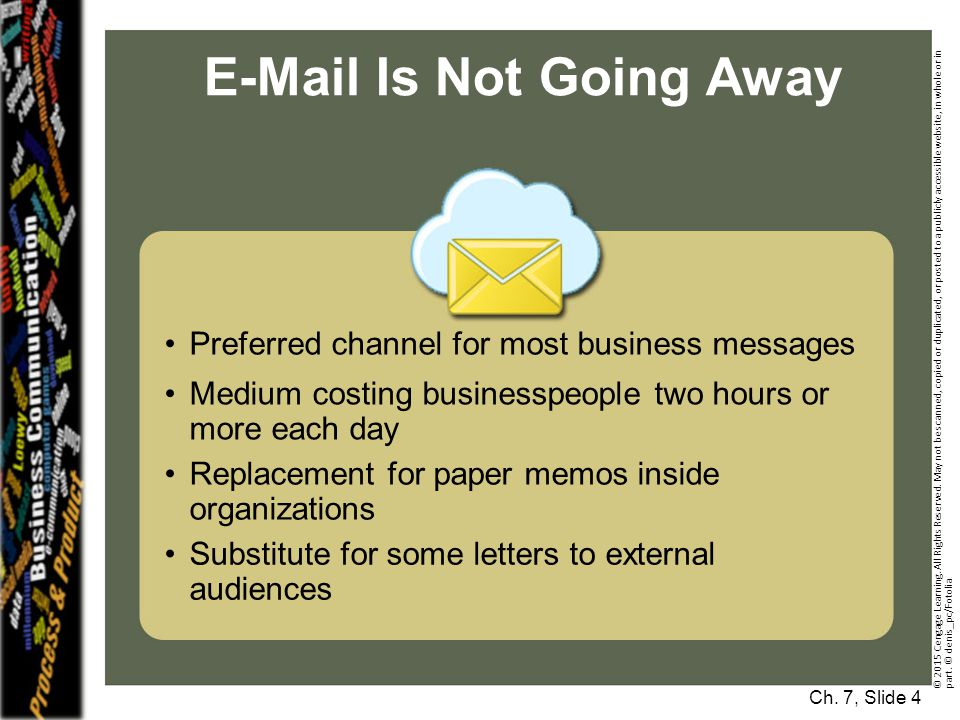 E-Mail Is Not Going Away Ch.7, Slide 4 © 2015 Cengage Learning.