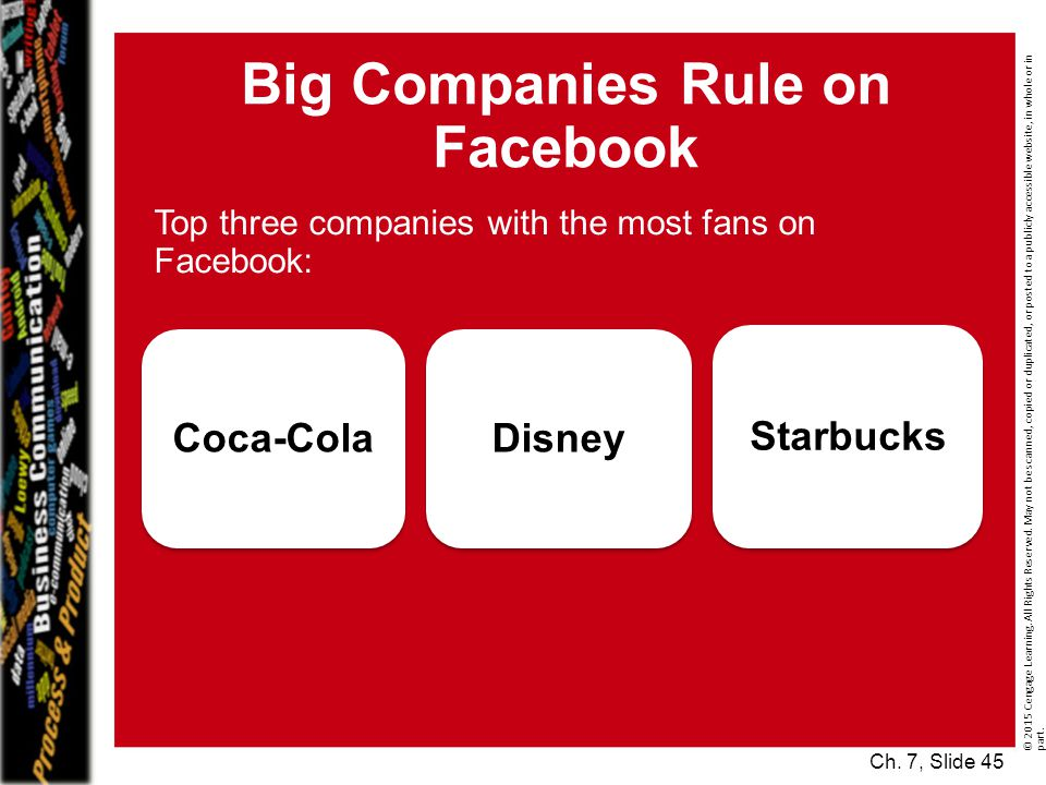 Big Companies Rule on Facebook © 2015 Cengage Learning.