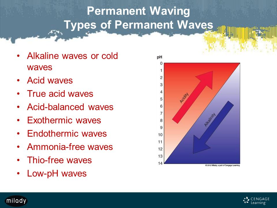 Permanent Waving Types of Permanent Waves Alkaline waves or cold waves Acid waves True acid waves Acid-balanced waves Exothermic waves Endothermic wav